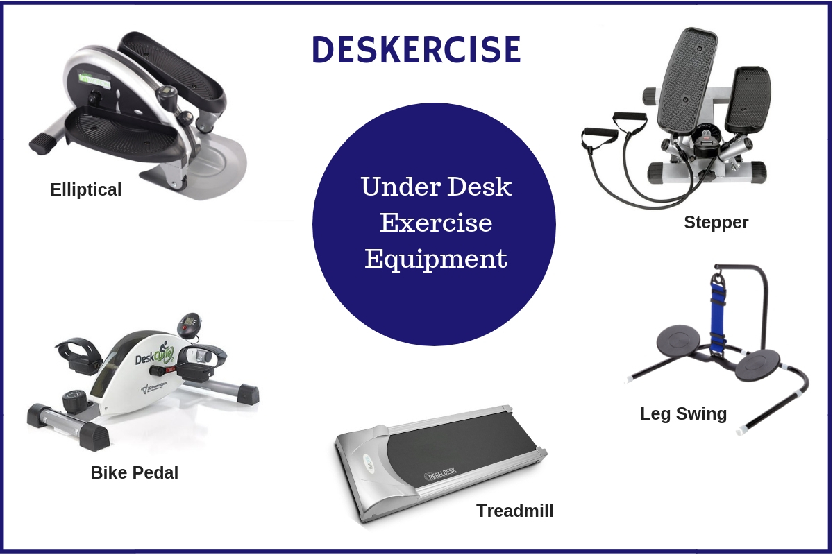Deskercise Use Under Desk Exercise Equipment For Health