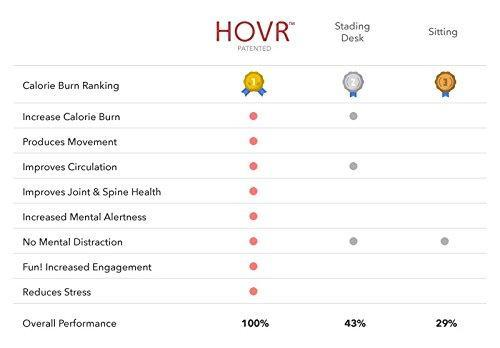 HOVR_Top_Best_Comparison_Standing_Desk