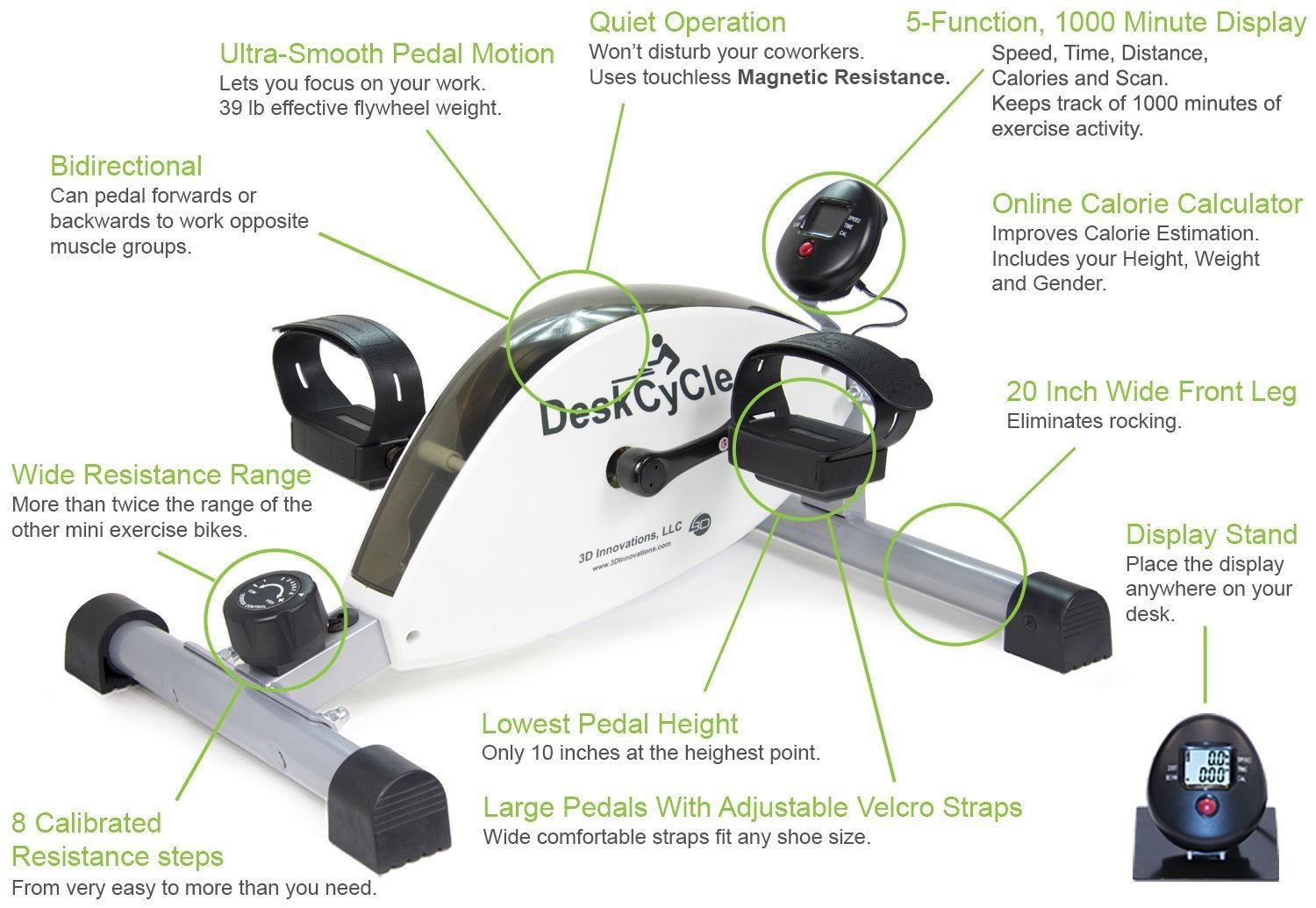 deskcycle features
